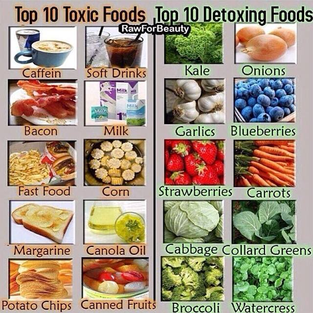 Detoxify in your home